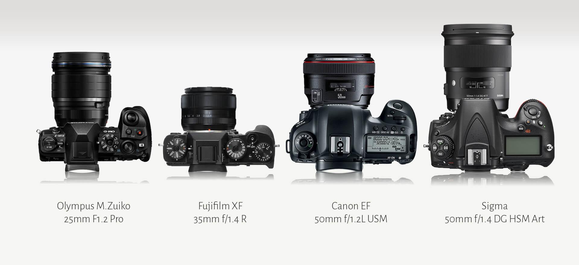 Olympus 25mm f/1.2 - Fujifilm 35mm f/1.4 - Canon 50mm f/1.2 - Sigma 50mm f/1.4